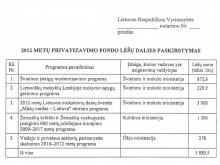 Redakcijos gauti dokumentai – Finansų ministerijos paruoštas PF lėšų dalies  paskirstymo projektas – rodo, kad į finansavimo projektą  buvo įtrauktos tik  programos, kurių vadovu yra numatytos Kultūros bei Švietimo ir mokslo  ministerijos.