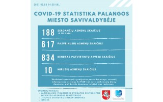 Naujas COVID-19 protrūkis registruotas Palangos reabilitacijos ligoninėje – penktadienį patvirtinti trys atvejai, iš kurių du yra darbuotojai ir vienas pacientas