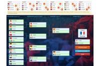 """Milijonas eurų už teisingą spėjimą: žvaigždės Facebooke dalinasi savo """"EURO 2016"""" prognozėmis"""