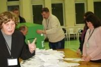 Balsavimo teise Palangoje galėjo naudotis ne visi?