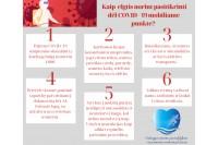 Mobilūs koronaviruso punktai – prieš vykdami tikrintis – vadovaukimės sveiku protu