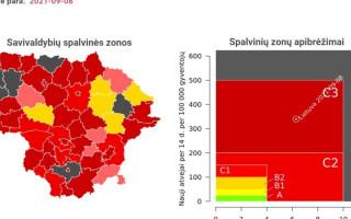 Tarp juodų COVID-19 savivaldybių – ir Palanga
