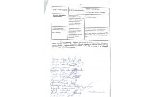 Koalicijos partneriai pasirašė bendrą 2011-2015 metų veiklos programą